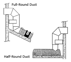 Aeration Ducts